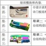 企业培训介绍(汽车内饰结构正向设计工程师)