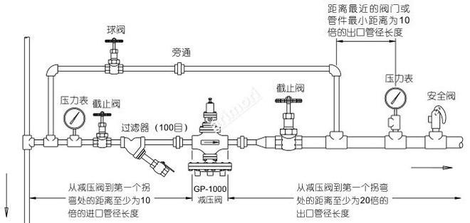 25蒸汽减压阀安装图