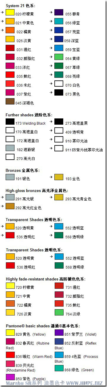 ���R�� Marastar SR 系列�z印移印油墨�色�φ毡� Marabu Inks color table
