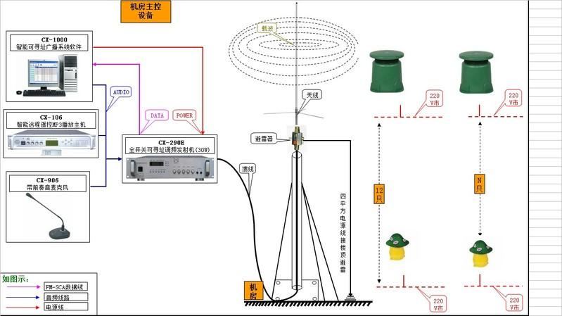 广播系统连线图拓扑图
